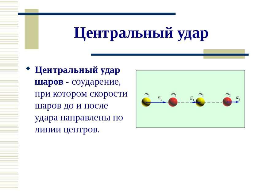 Центральный удар Центральный удар шаров - соударение, при котором скорости ша...