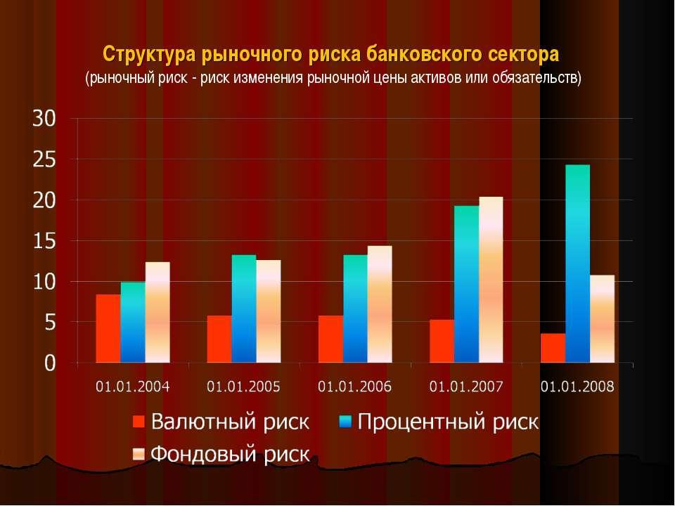 Риск ликвидности портфеля ценных бумаг обусловлен