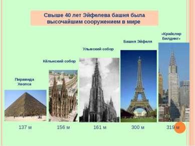 Свыше 40 лет Эйфелева башня была высочайшим сооружением в мире Пирамида Хеопс...