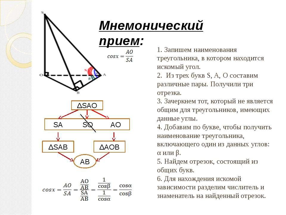 1. Запишем наименования треугольника, в котором находится искомый угол. 2. Из...