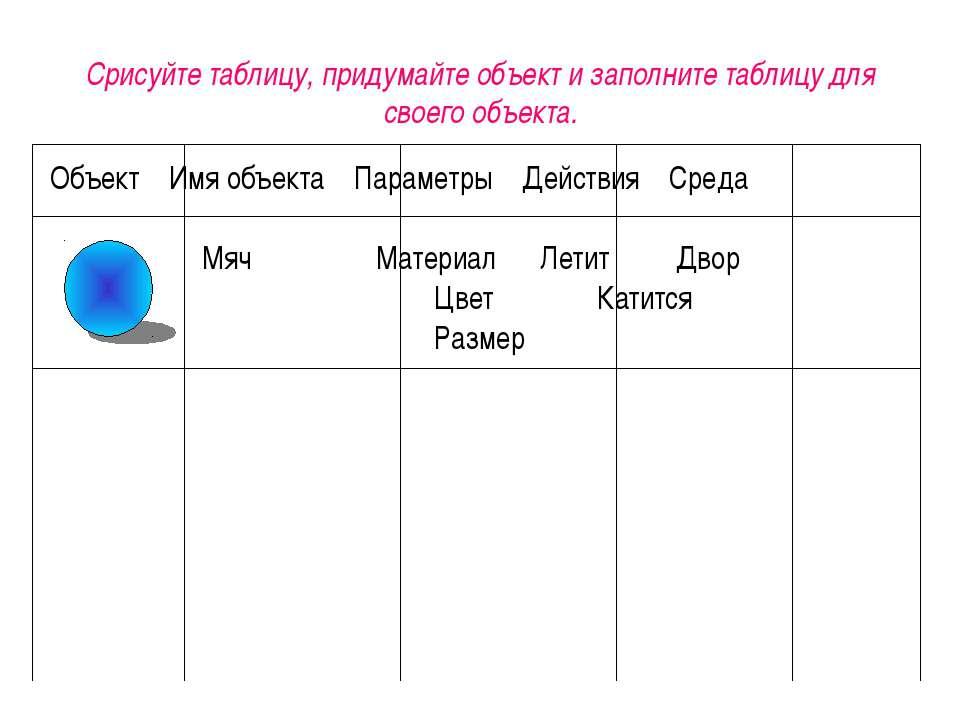 Срисуйте таблицу, придумайте объект и заполните таблицу для своего объекта. О...