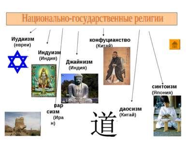 парсизм (Иран) Иудаизм (евреи) Индуизм (Индия) Джайнизм (Индия) конфуцианство...