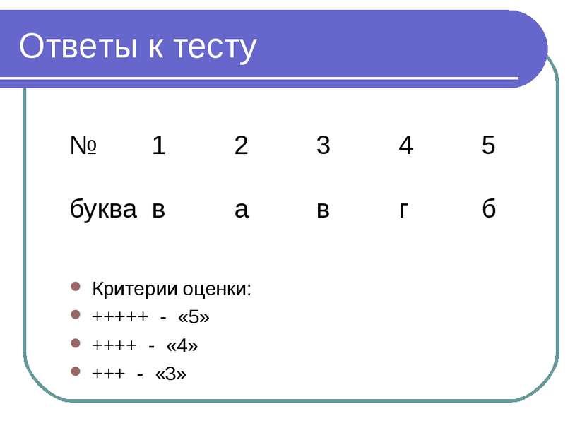 Ответы к тесту Критерии оценки: +++++ - «5» ++++ - «4» +++ - «3» № 1 2 3 4 5 ...