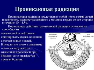 Проникающая радиация Проникающая радиация представляет собой поток гамма-луче...