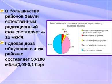 В большинстве районов Земли естественный радиационный фон составляет 4-12 мкР...
