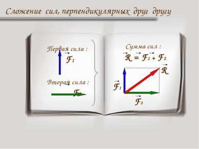 Первая сила : F1 Вторая сила : F2 Сложение сил, перпендикулярных друг другу С...