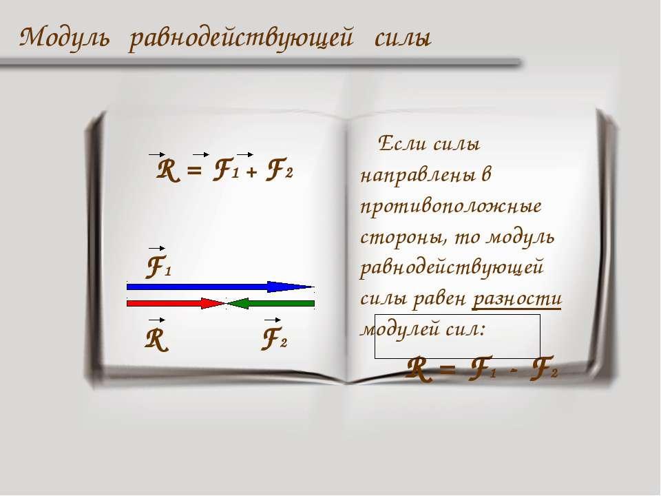 Модуль равнодействующей силы R = F1 + F2 F1 F2 R Если силы направлены в проти...