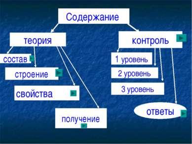 Содержание теория контроль состав строение получение 1 уровень 2 уровень 3 ур...