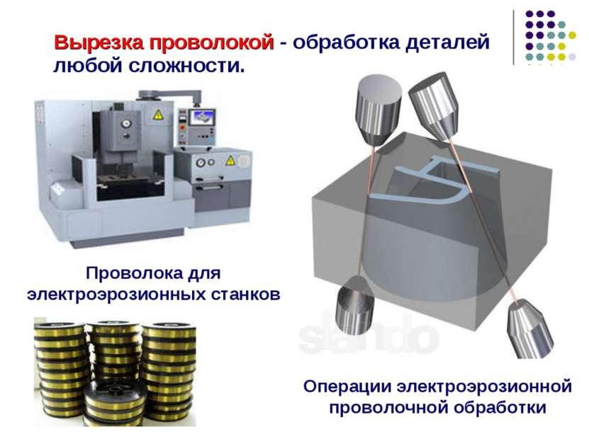 Вырезка проволокой - обработка деталей любой сложности. Операцииэлектроэрози...