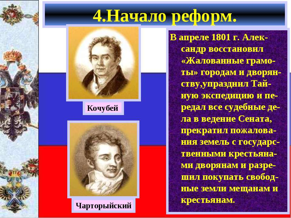 4.Начало реформ. В апреле 1801 г. Алек-сандр восстановил «Жалованные грамо-ты...