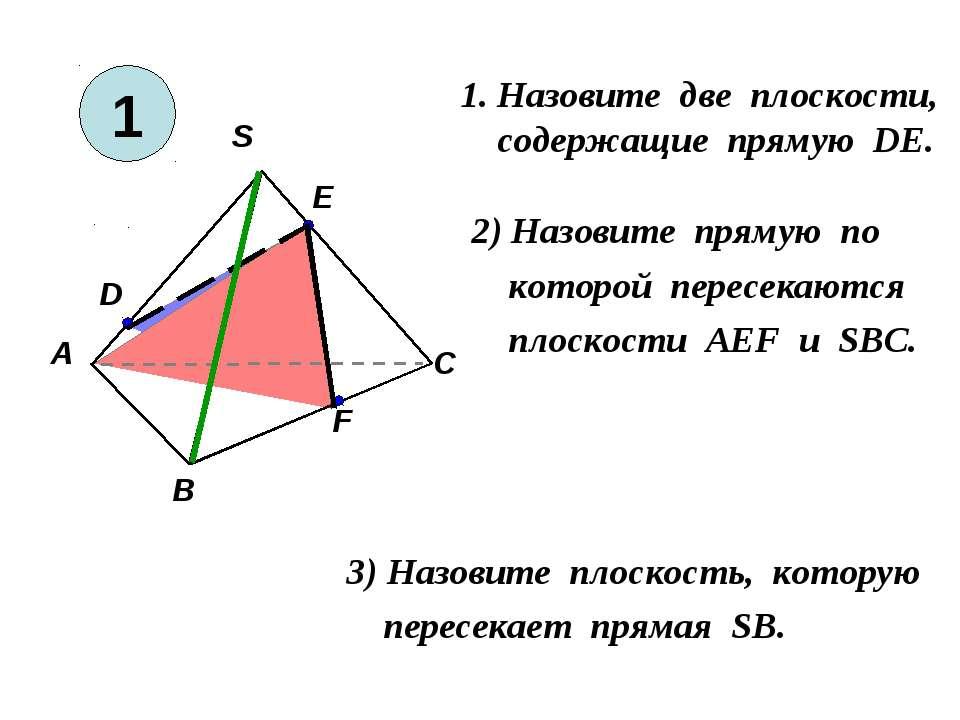 1. Назовите две плоскости, cодержащие прямую DE. 2) Назовите прямую по которо...