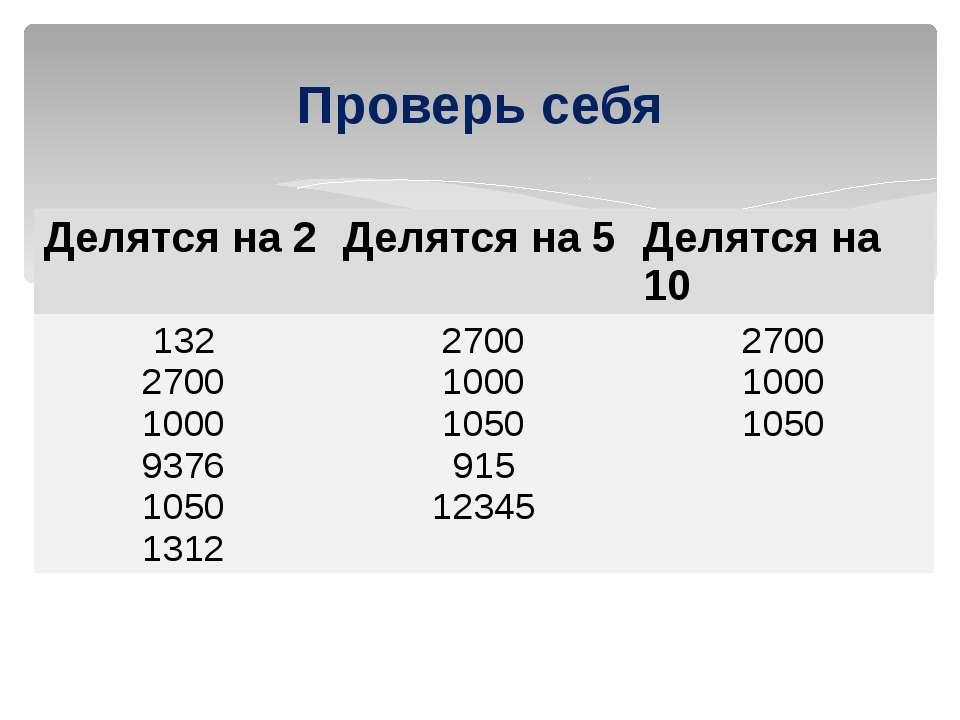 Проверь себя Делятсяна 2 Делятся на 5 Делятся на 10 132 2700 1000 9376 1050 1...