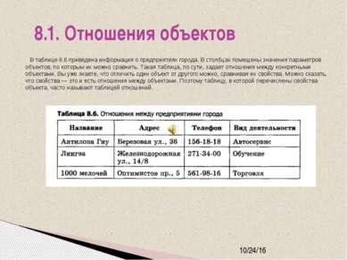 8.1. Отношения объектов В таблице 8.6 приведена информация о предприятиях гор...