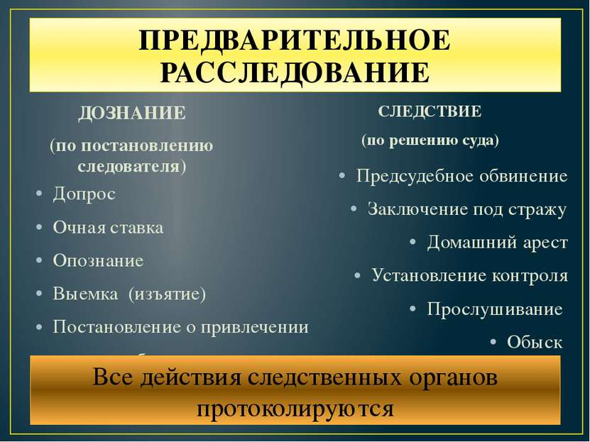 ПРЕДВАРИТЕЛЬНОЕ РАССЛЕДОВАНИЕ ДОЗНАНИЕ (по постановлению следователя) Допрос ...