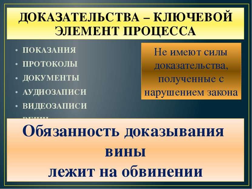 ДОКАЗАТЕЛЬСТВА – КЛЮЧЕВОЙ ЭЛЕМЕНТ ПРОЦЕССА ПОКАЗАНИЯ ПРОТОКОЛЫ ДОКУМЕНТЫ АУДИ...