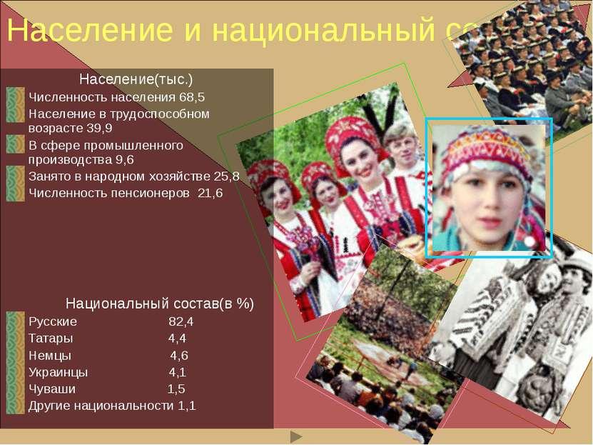 Население и национальный состав Население(тыс.) Численность населения 68,5 На...