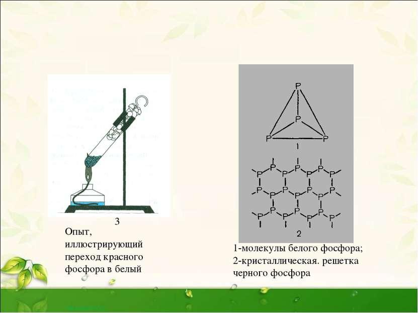 Опыт, иллюстрирующий переход красного фосфора в белый 1-молекулы белого фосфо...