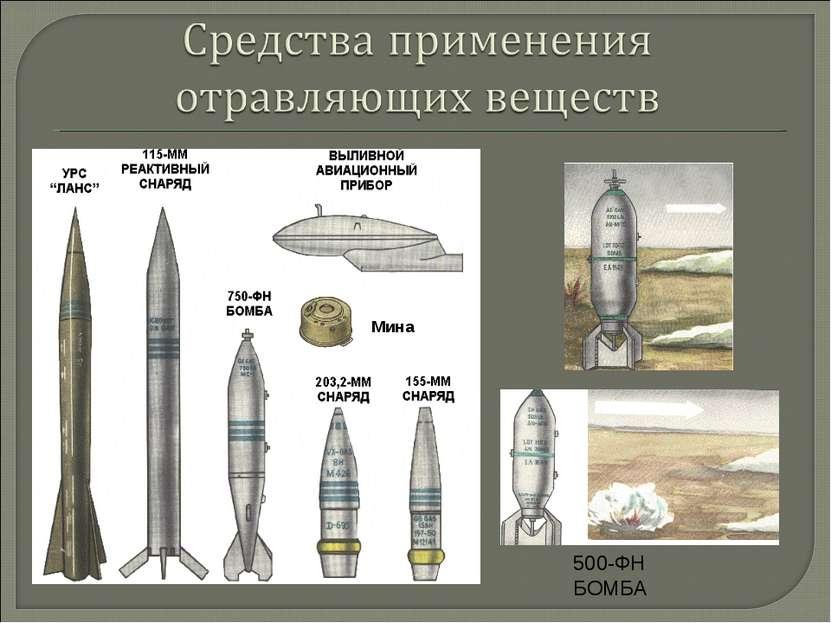 500-ФН БОМБА Мина