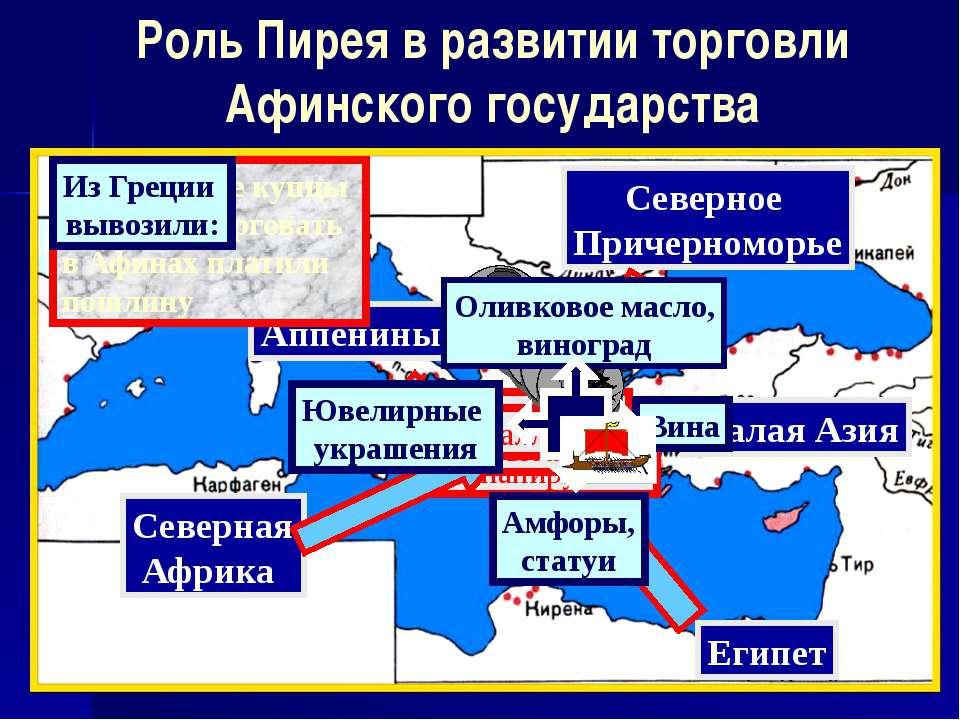 Египет Аппенины Северная Африка Северное Причерноморье Малая Азия Чужеземные ...