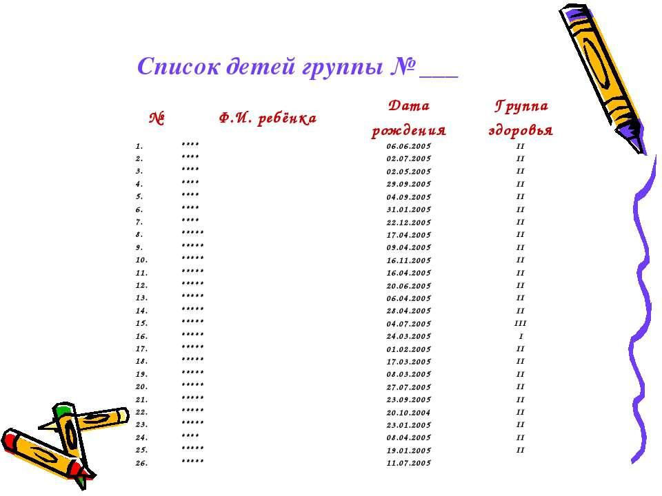 Список детей группы № ___ № Ф.И. ребёнка Дата рождения Группа здоровья 1. ***...