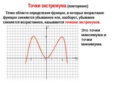 Точки экстремума (повторение) Точки области определения функции, в которых во...