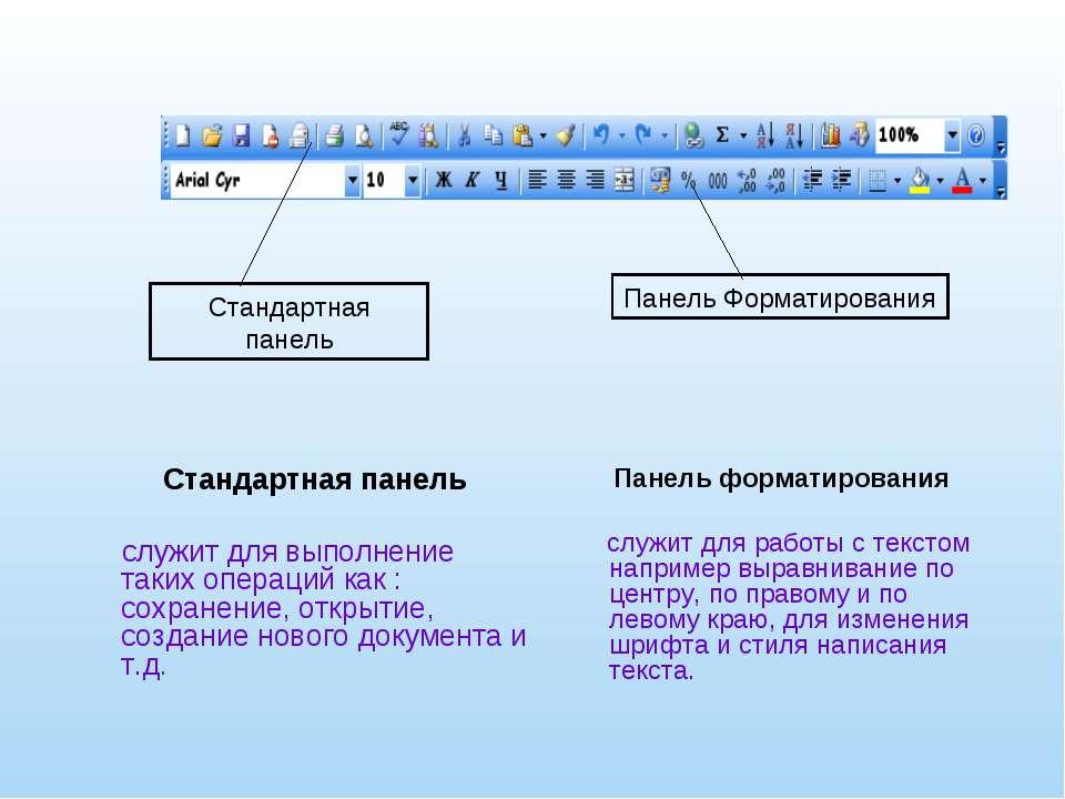 Стандартная панель служит для выполнение таких операций как : сохранение, отк...