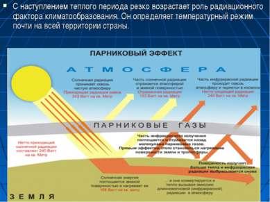 С наступлением теплого периода резко возрастает роль радиационного фактора кл...