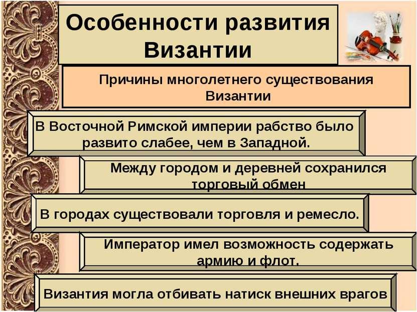 Особенности развития Византии Причины многолетнего существования Византии В В...