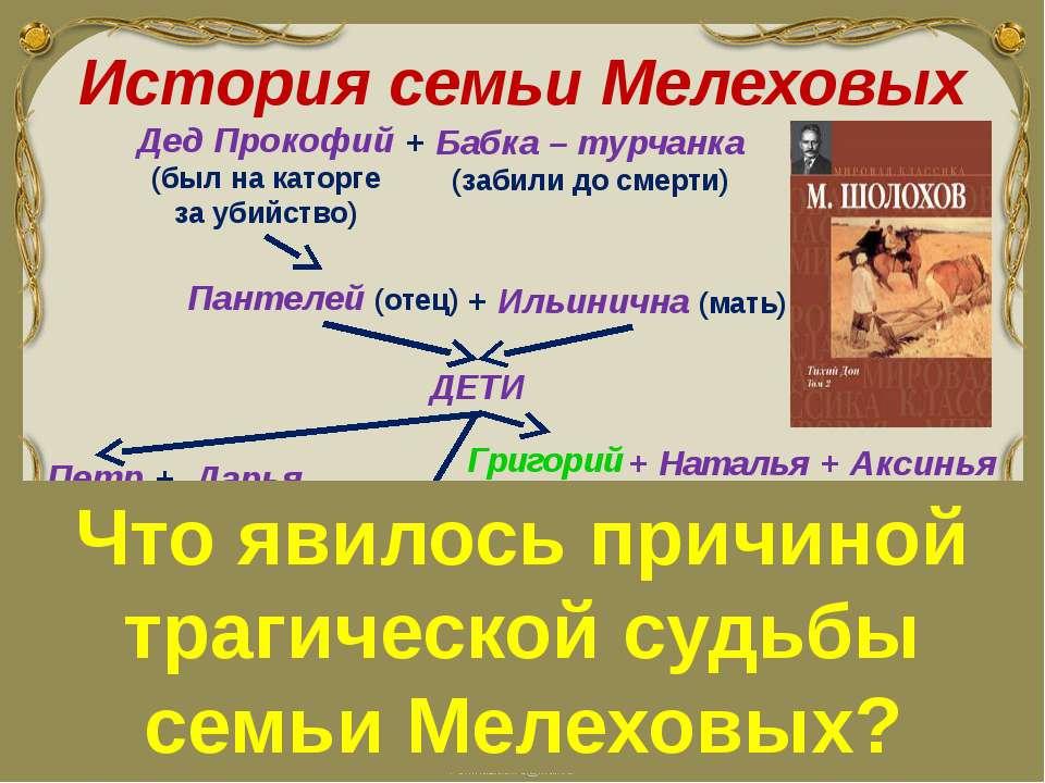 История семьи Мелеховых Дед Прокофий (был на каторге за убийство) Пантелей (о...