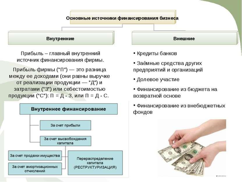 """Прибыль – главный внутренний источник финансирования фирмы. Прибыль фирмы (""""П..."""