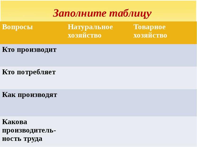 Заполните таблицу Вопросы Натуральное хозяйство Товарное хозяйство Кто произв...