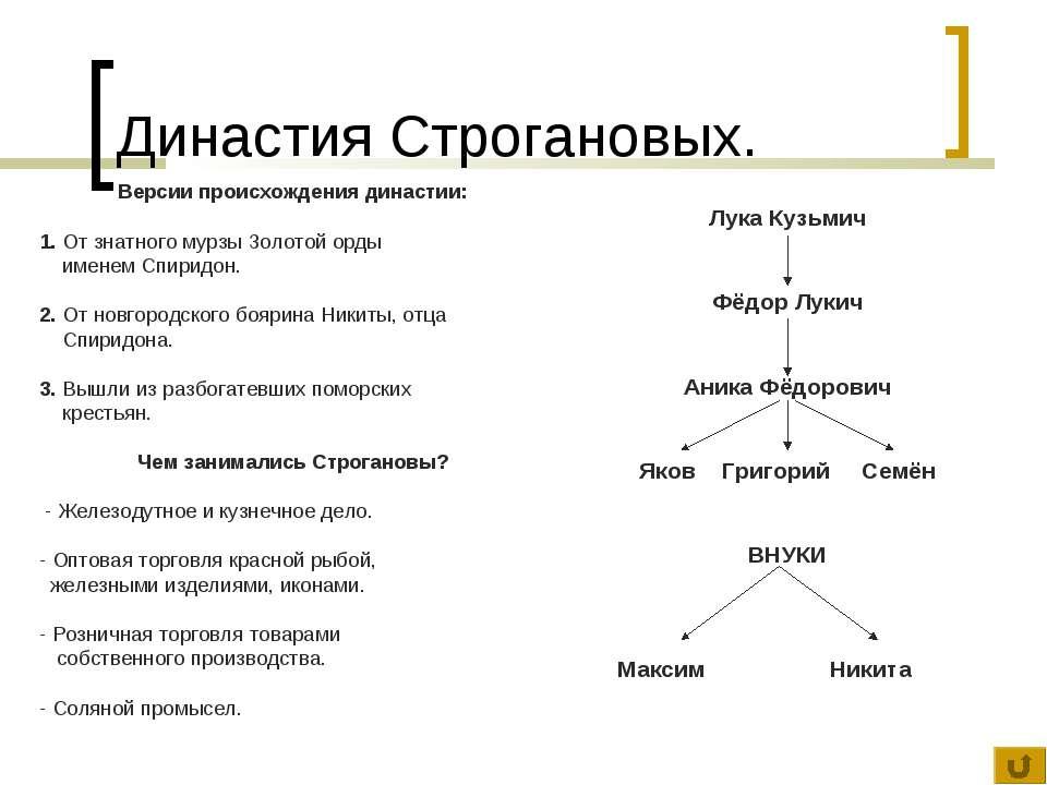 Династия Строгановых. Версии происхождения династии: 1. От знатного мурзы Зол...