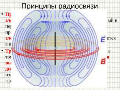 Принципы радиосвязи Принцип радиосвязи заключается в том, что электрический т...