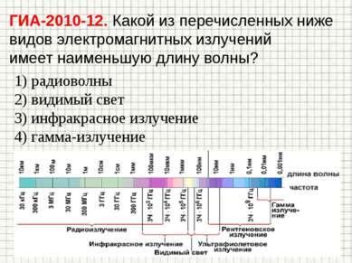 ГИА-2010-12. Какой из перечисленных ниже видов электромагнитных излучений име...