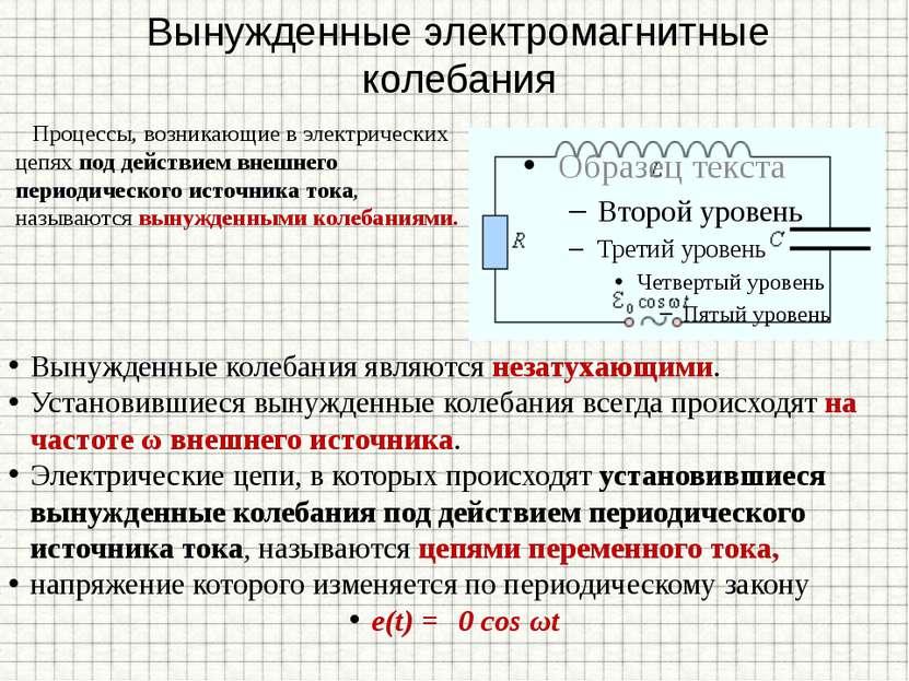 Вынужденные электромагнитные колебания Процессы, возникающие в электрических ...