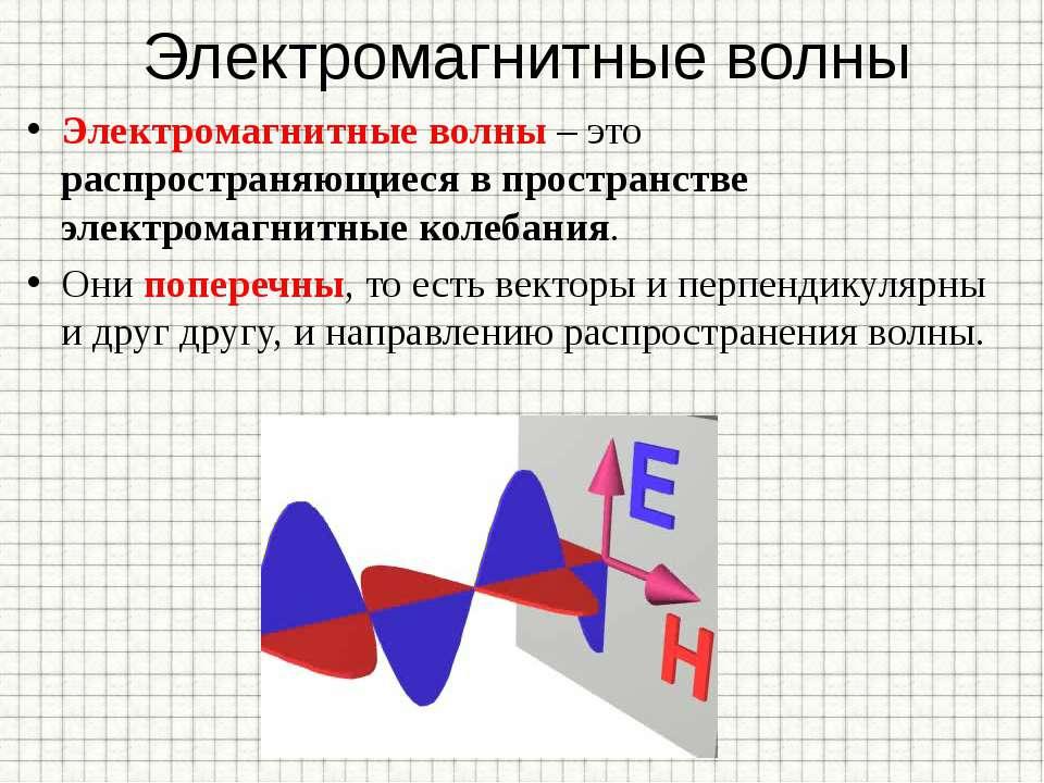 Электромагнитные волны Электромагнитные волны – это распространяющиеся в прос...