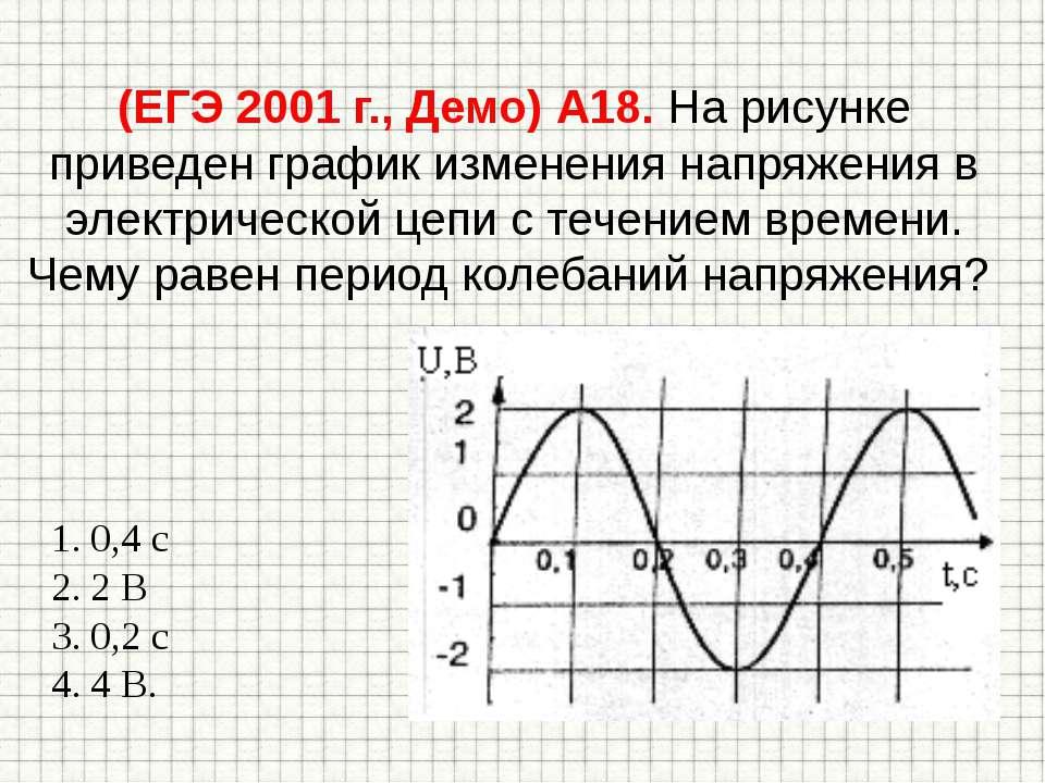 (ЕГЭ 2001 г., Демо) А18. На рисунке приведен график изменения напряжения в эл...