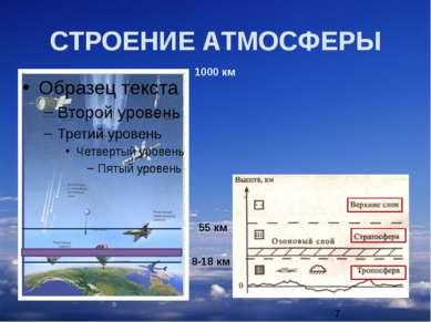 СТРОЕНИЕ АТМОСФЕРЫ 55 км 8-18 км 1000 км