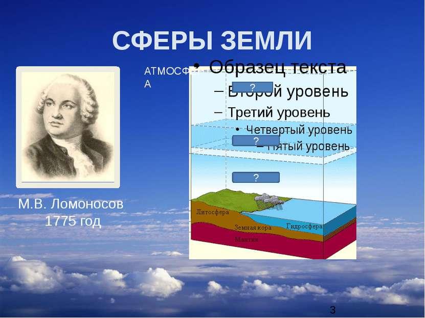 СФЕРЫ ЗЕМЛИ ? ? ? АТМОСФЕРА М.В. Ломоносов 1775 год