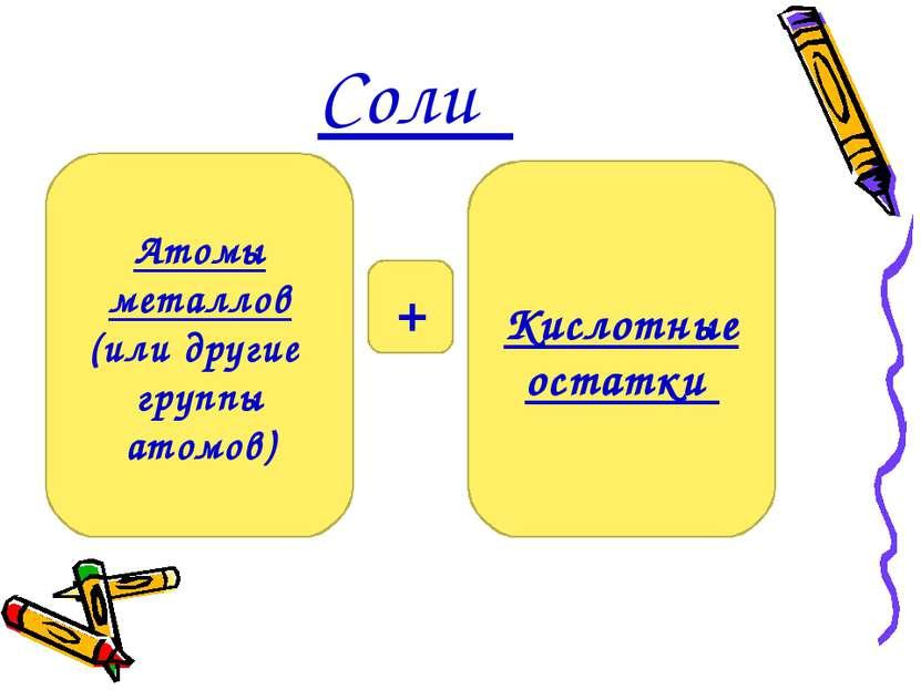 Соли Кислотные остатки . Атомы металлов (или другие группы атомов) Кислотные ...