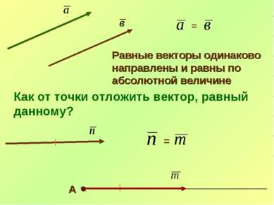 = Равные векторы одинаково направлены и равны по абсолютной величине Как от т...