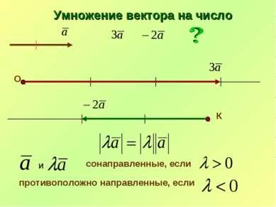 Умножение вектора на число О К и сонаправленные, если противоположно направле...