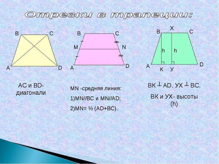 С А В А В С D А В С D К У Х h h АС и ВD- диагонали МN -средняя линия: 1)MN//В...