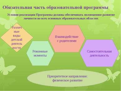 Обязательная часть образовательной программы