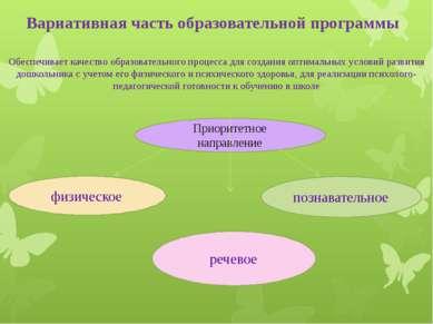 Вариативная часть образовательной программы Обеспечивает качество образовател...