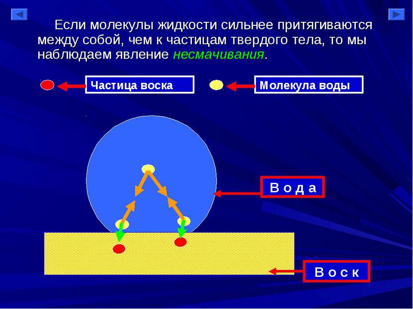 Если молекулы жидкости сильнее притягиваются между собой, чем к частицам твер...