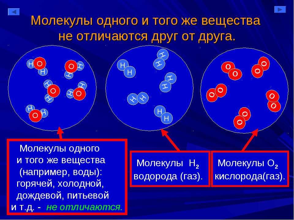 Молекулы одного и того же вещества не отличаются друг от друга. Молекулы одно...