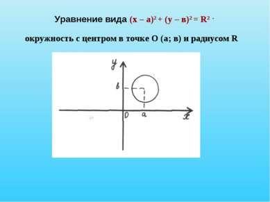 Уравнение вида (х – а)2 + (у – в)2 = R2 - окружность с центром в точке О (а; ...