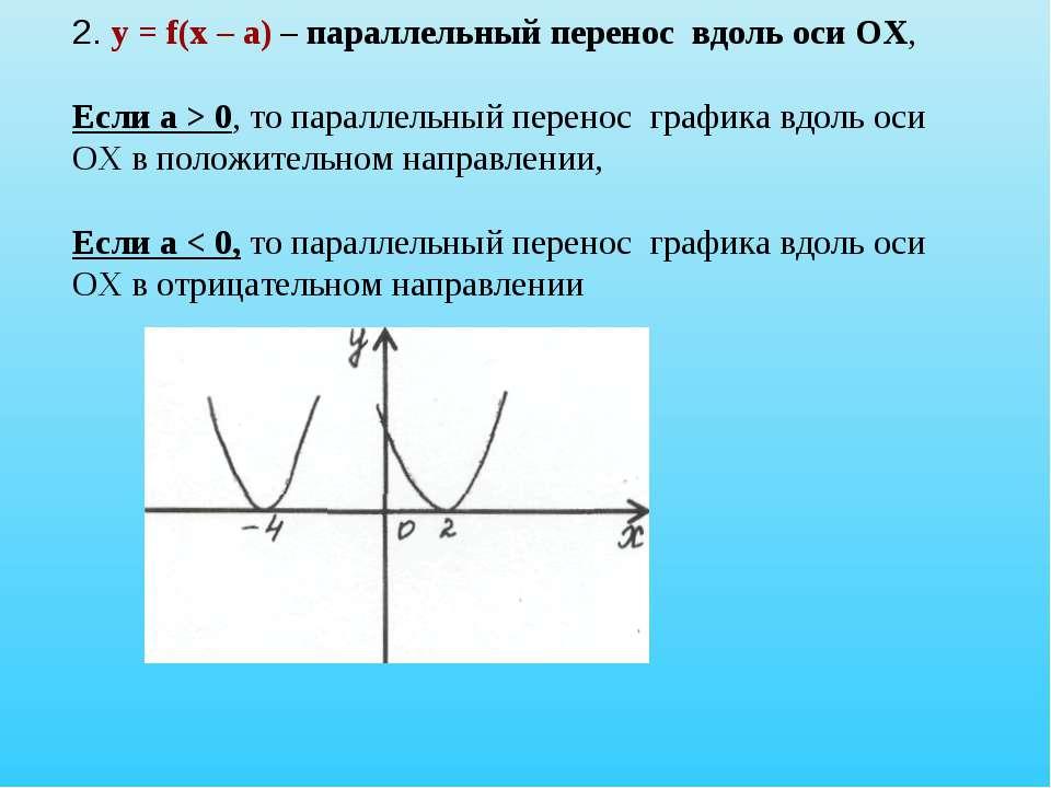 2. у = f(х – а) – параллельный перенос вдоль оси ОХ, Если а > 0, то параллель...