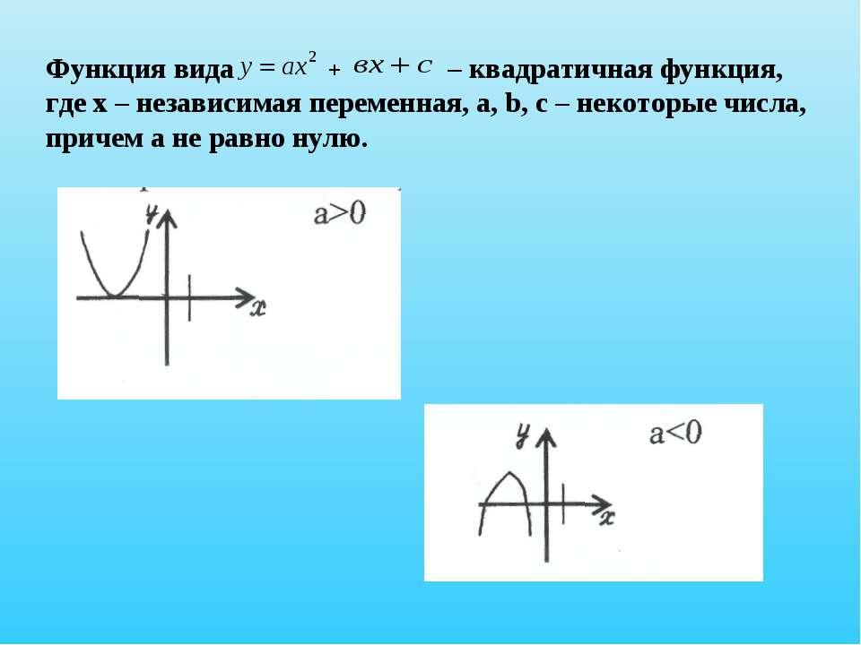 Функция вида + – квадратичная функция, где х – независимая переменная, a, b, ...